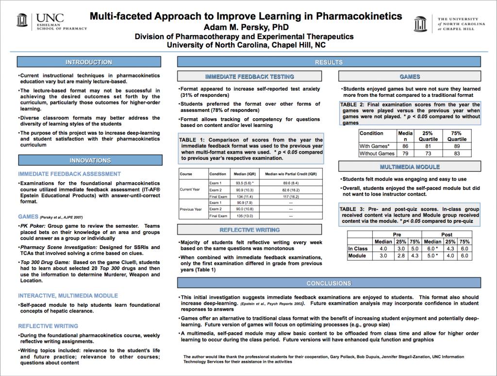 poster printing - unc eshelman school of pharmacy, Presentation templates